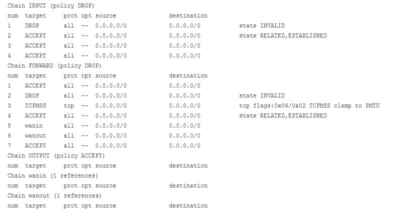 Пример вывода iptables -n -L -v --line-numbers