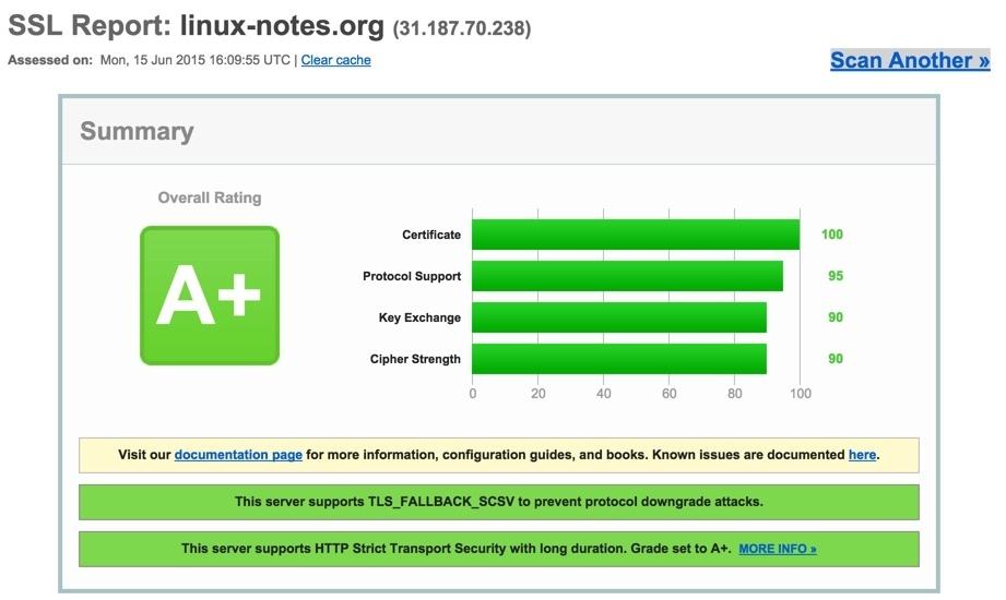 тестирование моего сервера на уязвимости в SSL