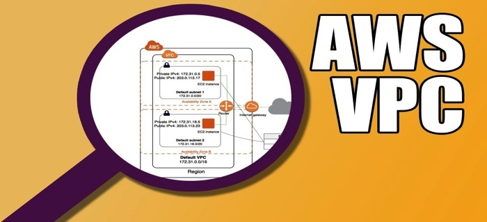 Работа с AWS VPC и Terraform в Unix/Linux   linux-notes org